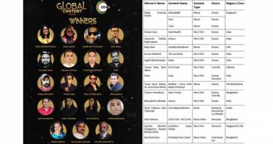 15 declared winners atZEE5 Global OTT Content Fest, 3 from BD